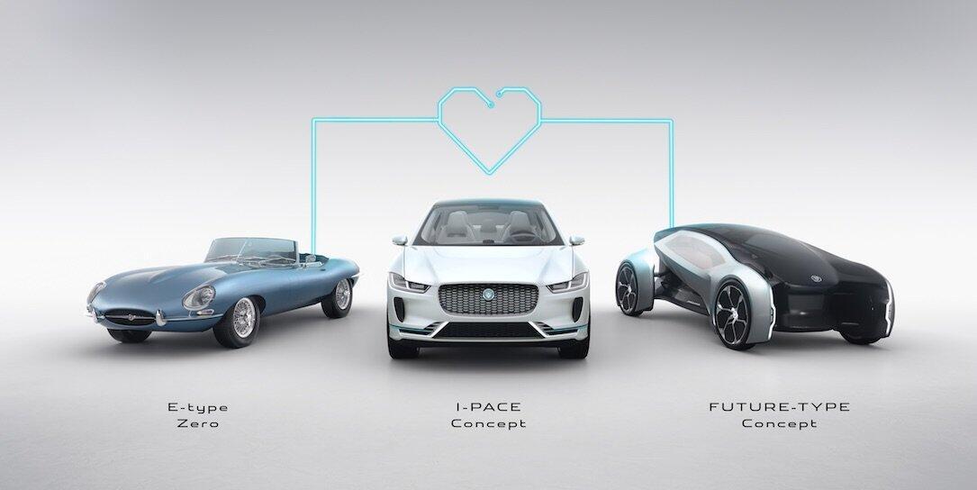 Jaguar Elektro Header