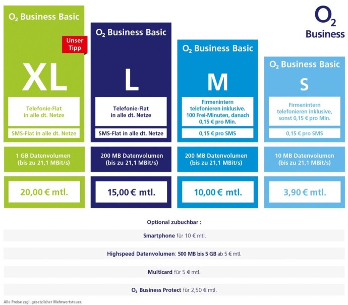 O2 Business Basic 2017 Mit Fussnoten Web