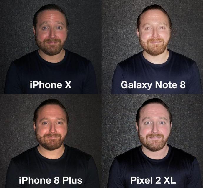 Smartphone Kamera Vergleich Iphone Note Pixel 5