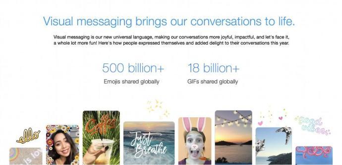 Facebook Messenger Emoji Gif 2017 1085