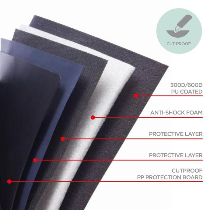 Material Layers