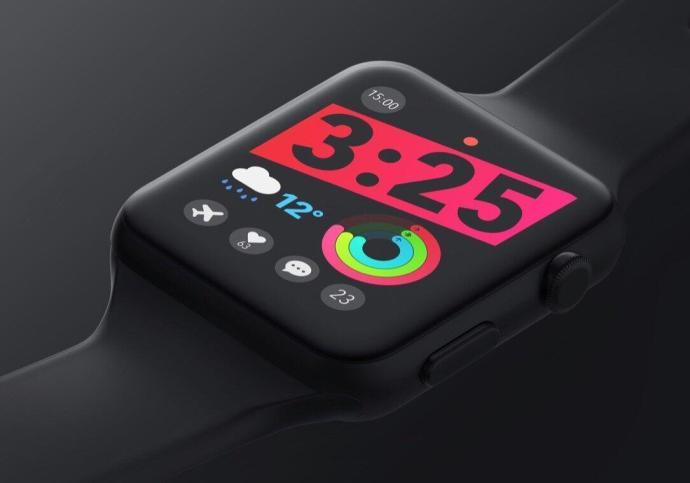Apple Watchos 5 Konzept Header