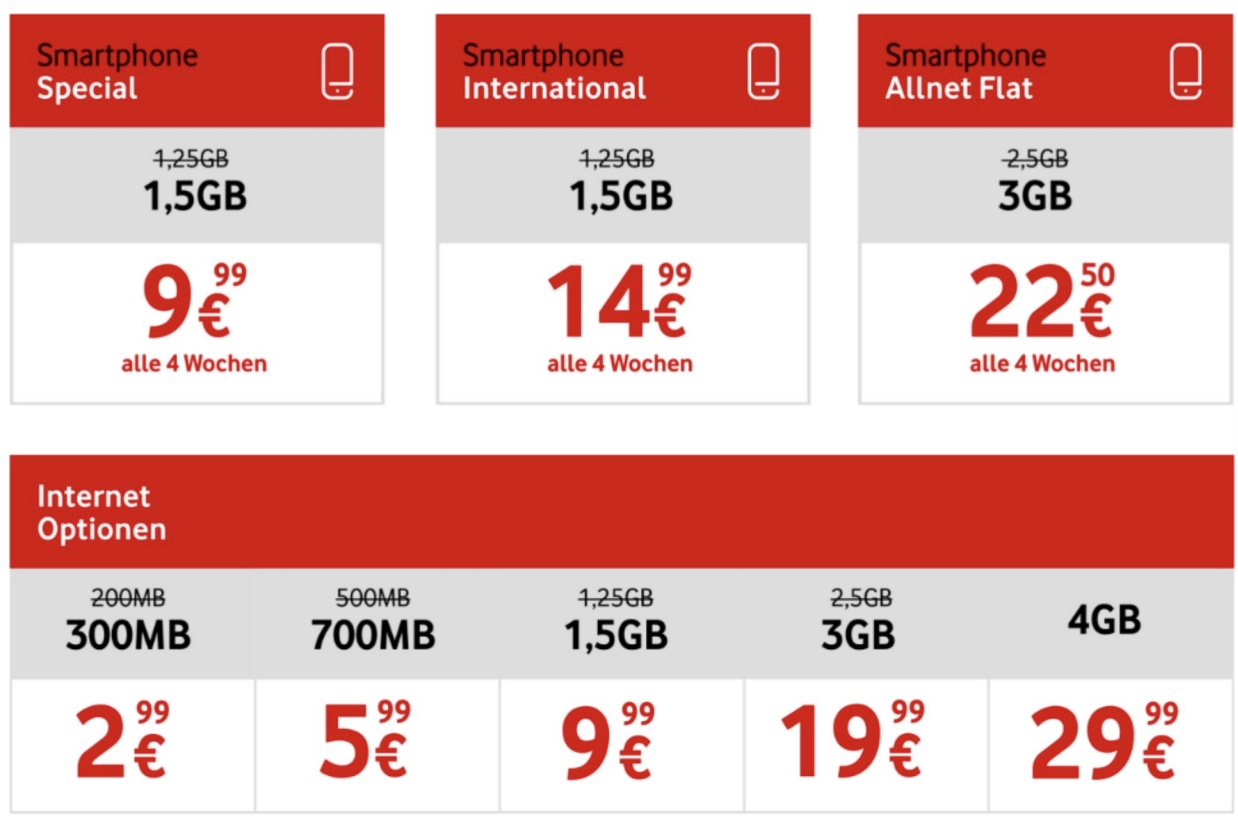 Callya Vodafone Neue Tarife