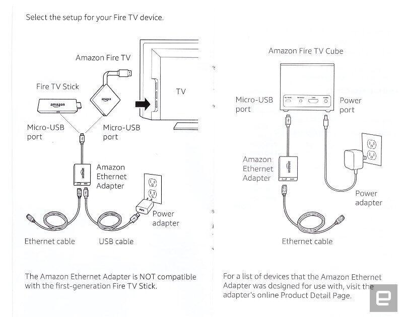 Amazon Fire Tv Cube Manual