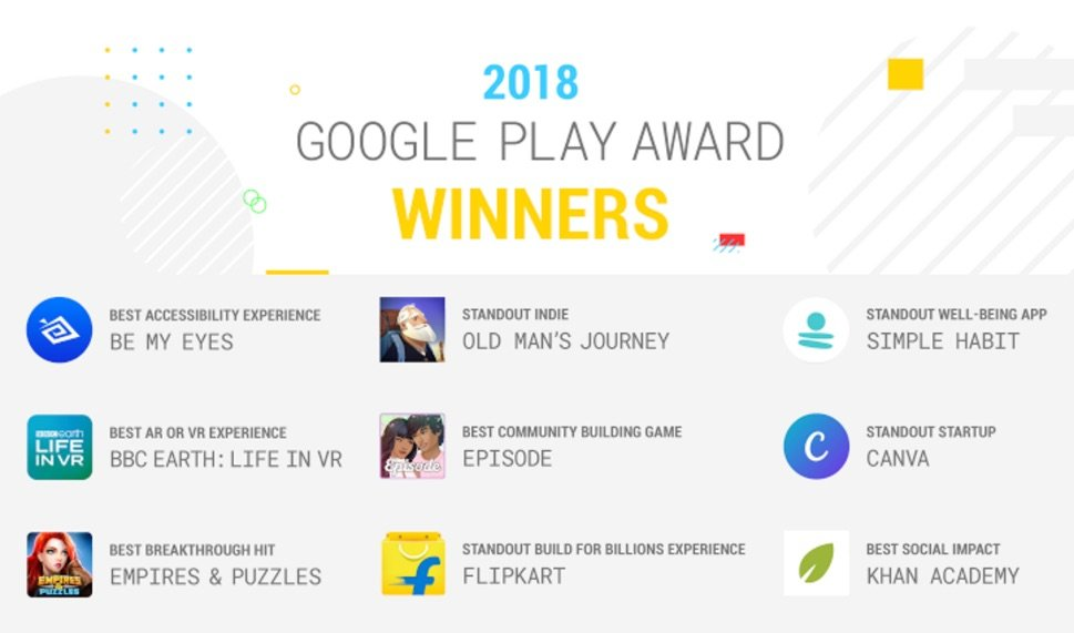 Google Play Awards Gewinner