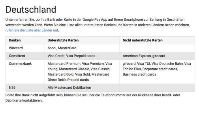 Google Pay Deutschland Banken