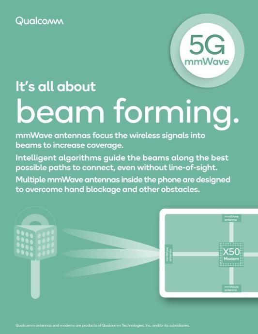 Qtm052 Infografik