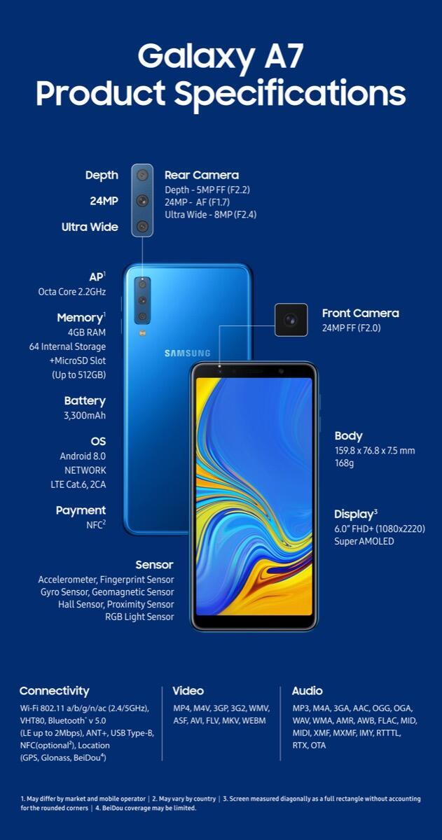 Galaxy A7 Info F