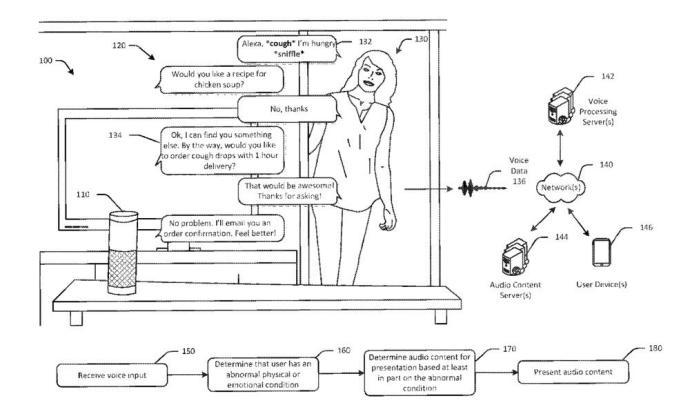 Alexa Krankheit Patent