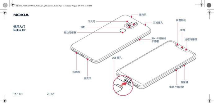 Nokia 7.1 Plus Datenblatt Skizze