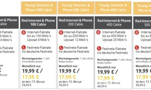 Vodafone Kabel Tarife Neu