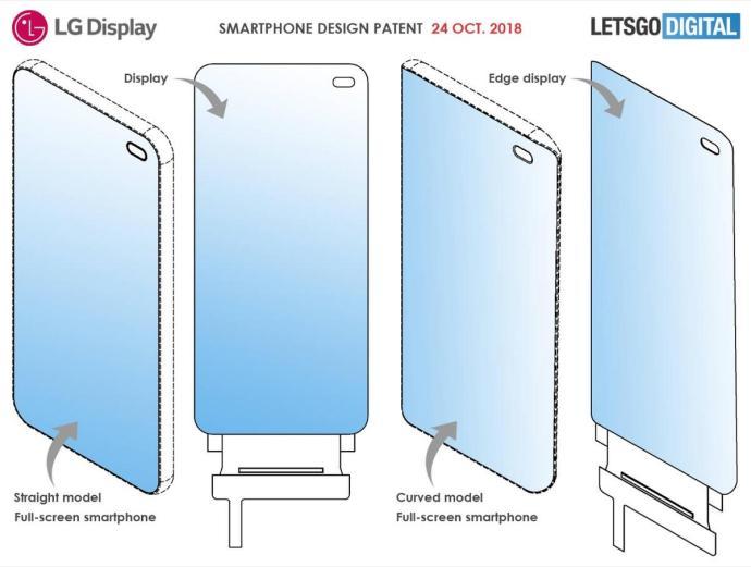 Lg Smartphone Camera