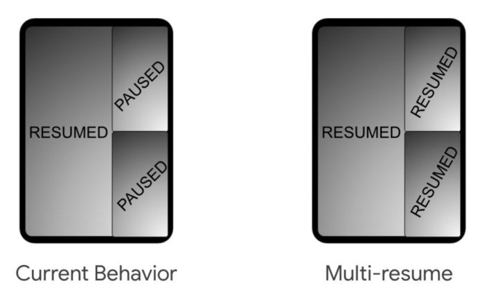 Multi Windows Multi Resume