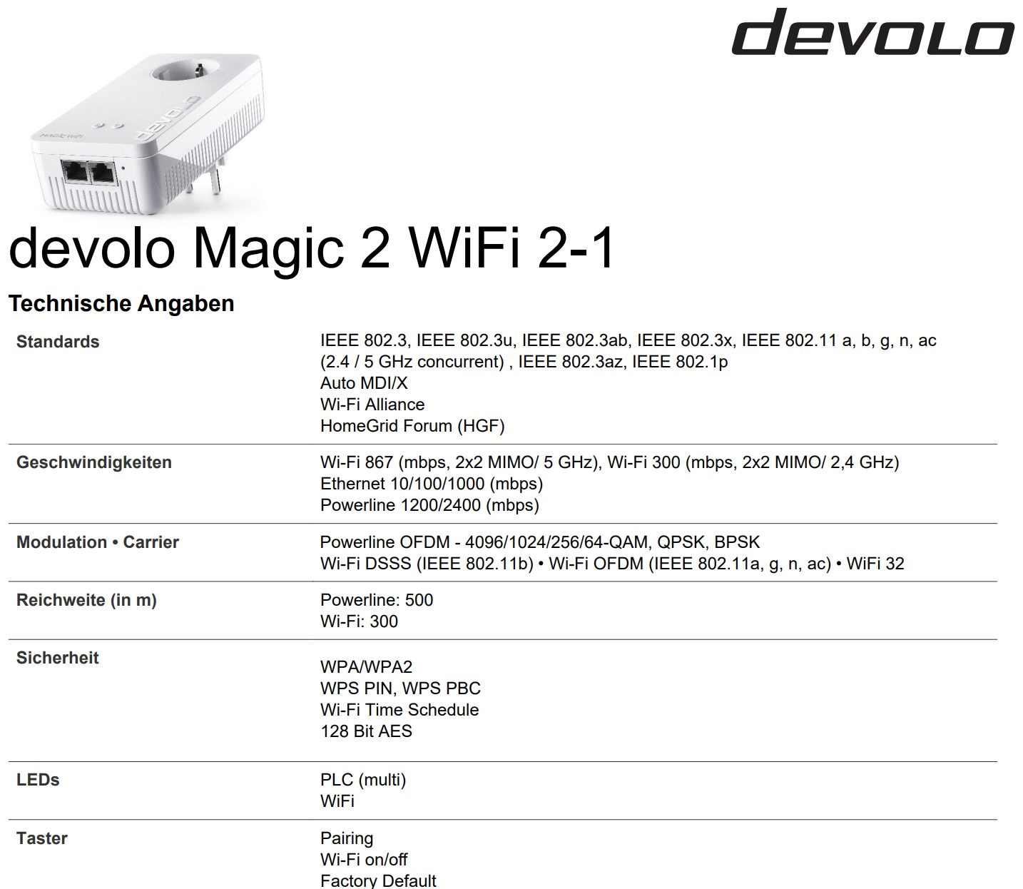 Devolo Magic 2 Specs