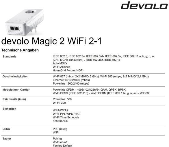 Devolo Magic 2 Specs