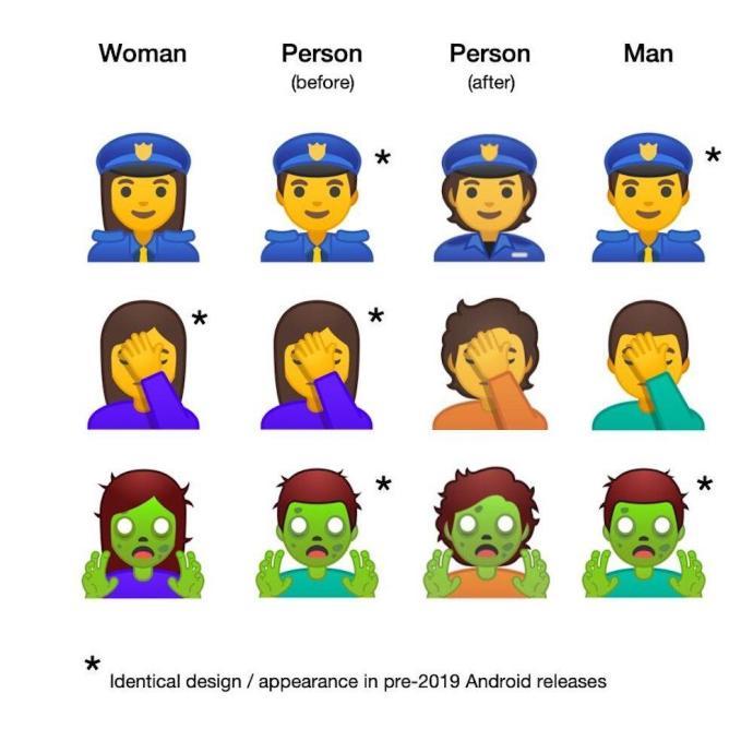 Google Emoji Geschlech Neutral Neu