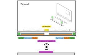 Samsung Tv Kabellos Patent