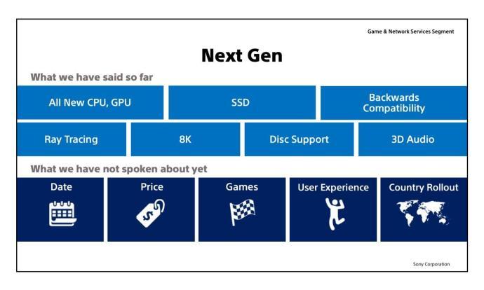 Sony Ps5 Next Gen