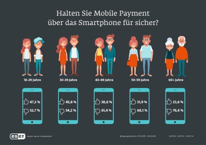 Infografiken Mobile Payment Print 04