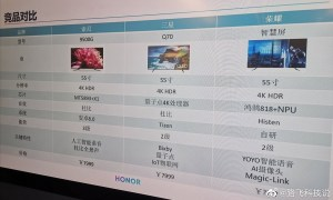 Honor Tv Specs