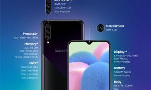 Samsung Galaxy A30s Specs
