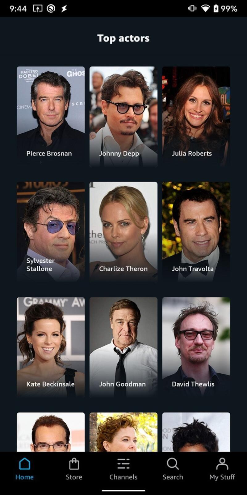 Amazon Prime Video Top Actors