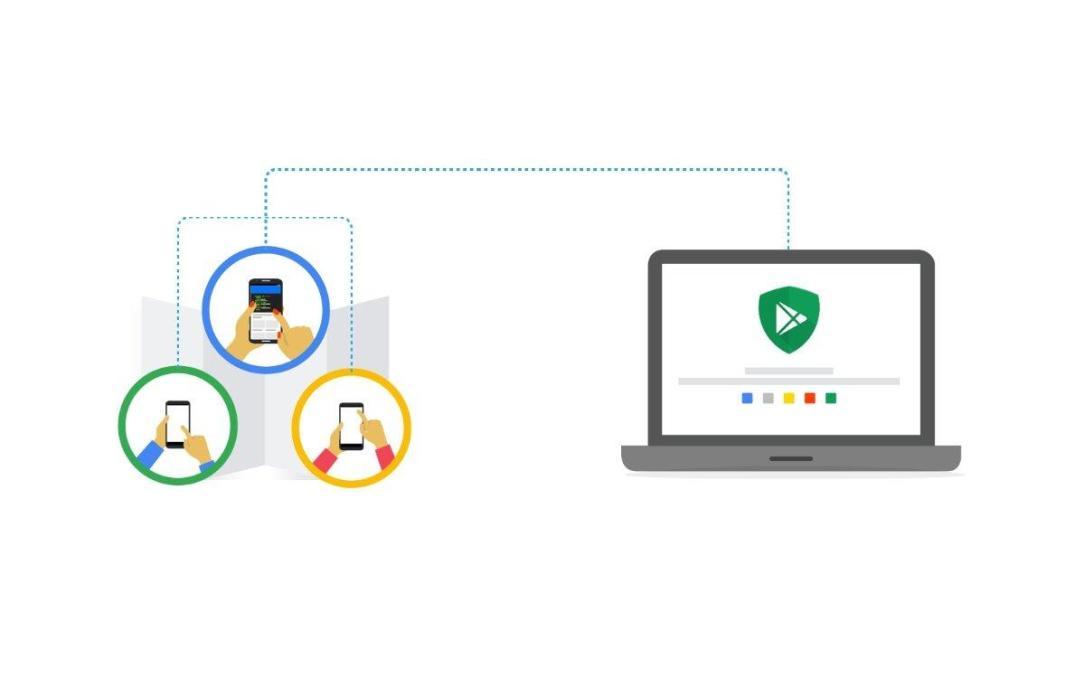 Google Play Protect Allianz