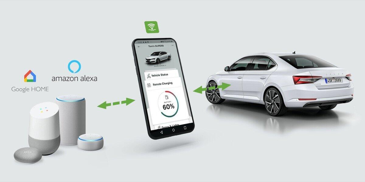 Skoda Baut Zugang Zu Connect Diensten W 20200128 1050