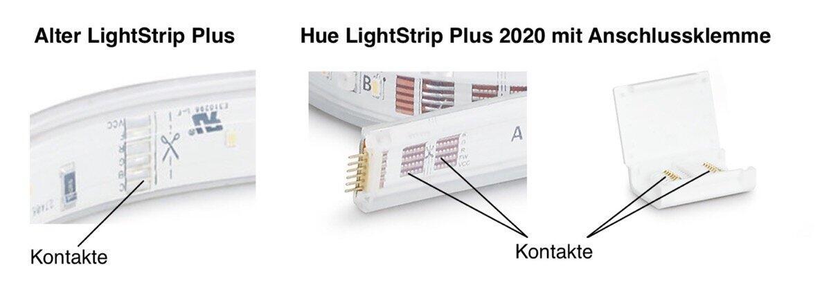 Philips Hue Lightstrip Plus 2020 Klemme