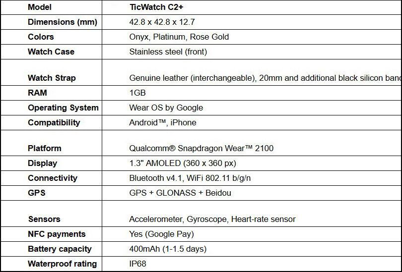 Ticwatch C2 Plus Specs