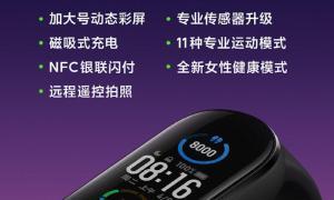 Xiaomi Mi Band 5 Funktionen