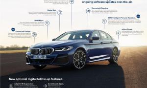 2020624 Bmw5 Infografik Digital