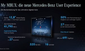 Mercedes Benz My Mbux 2021