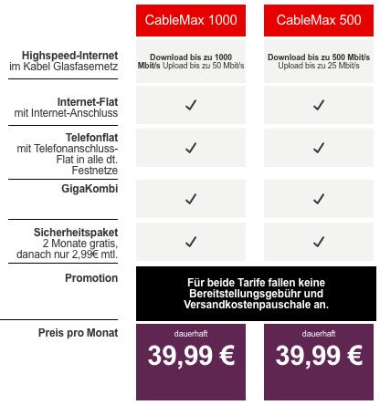 Cable Max Vodafone 09 20