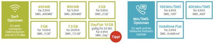 Callya Vodafone Optionen 0920