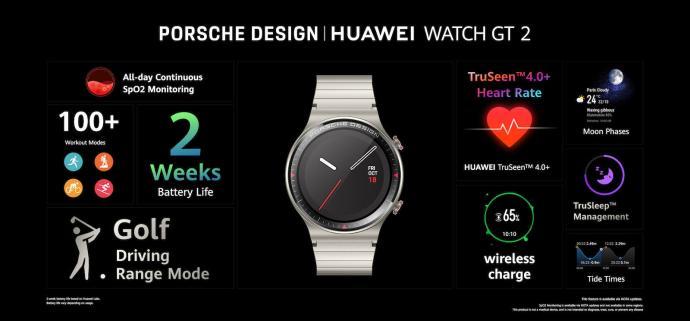 Huawei Watch Porsche Design Funktionen