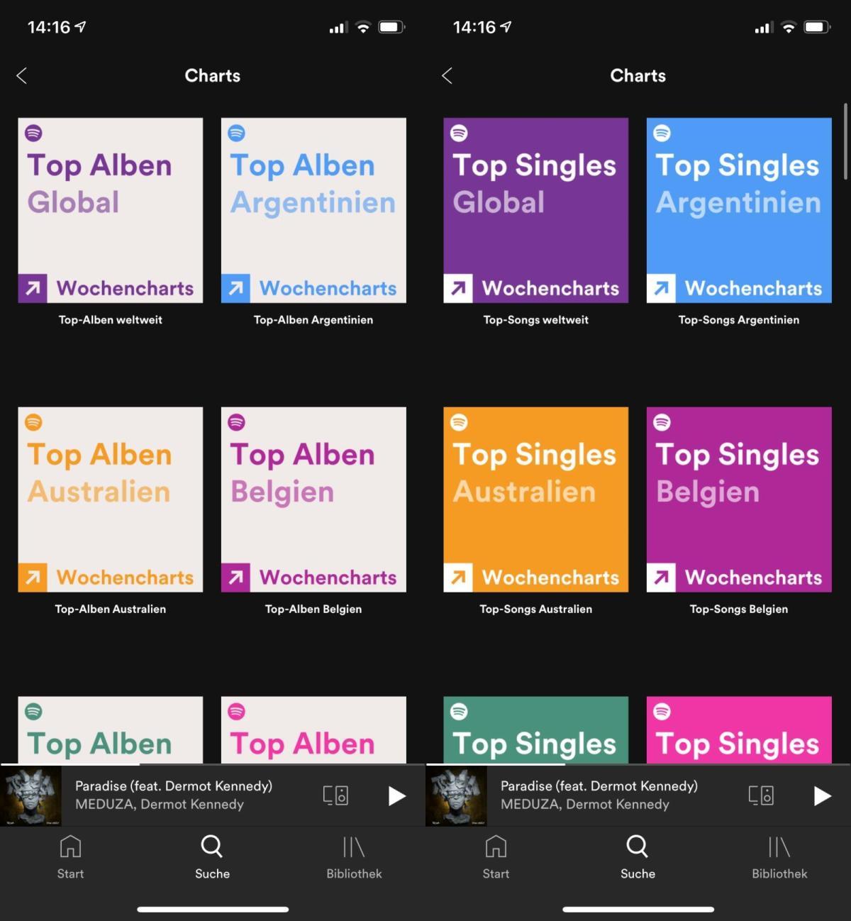 Spotify Charts Neu