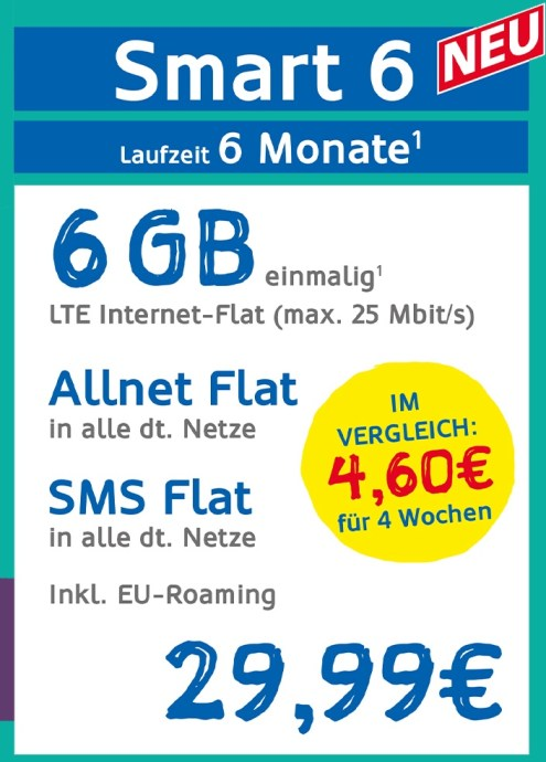 Norma Connect Smart6