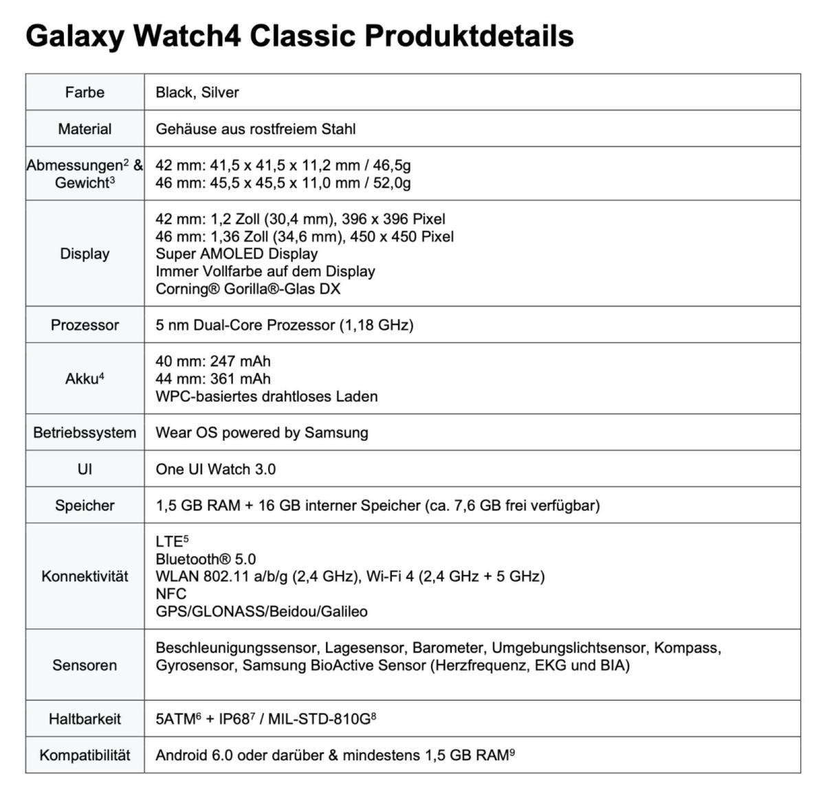 Samsung Galaxy Watch 4 Classic Specs