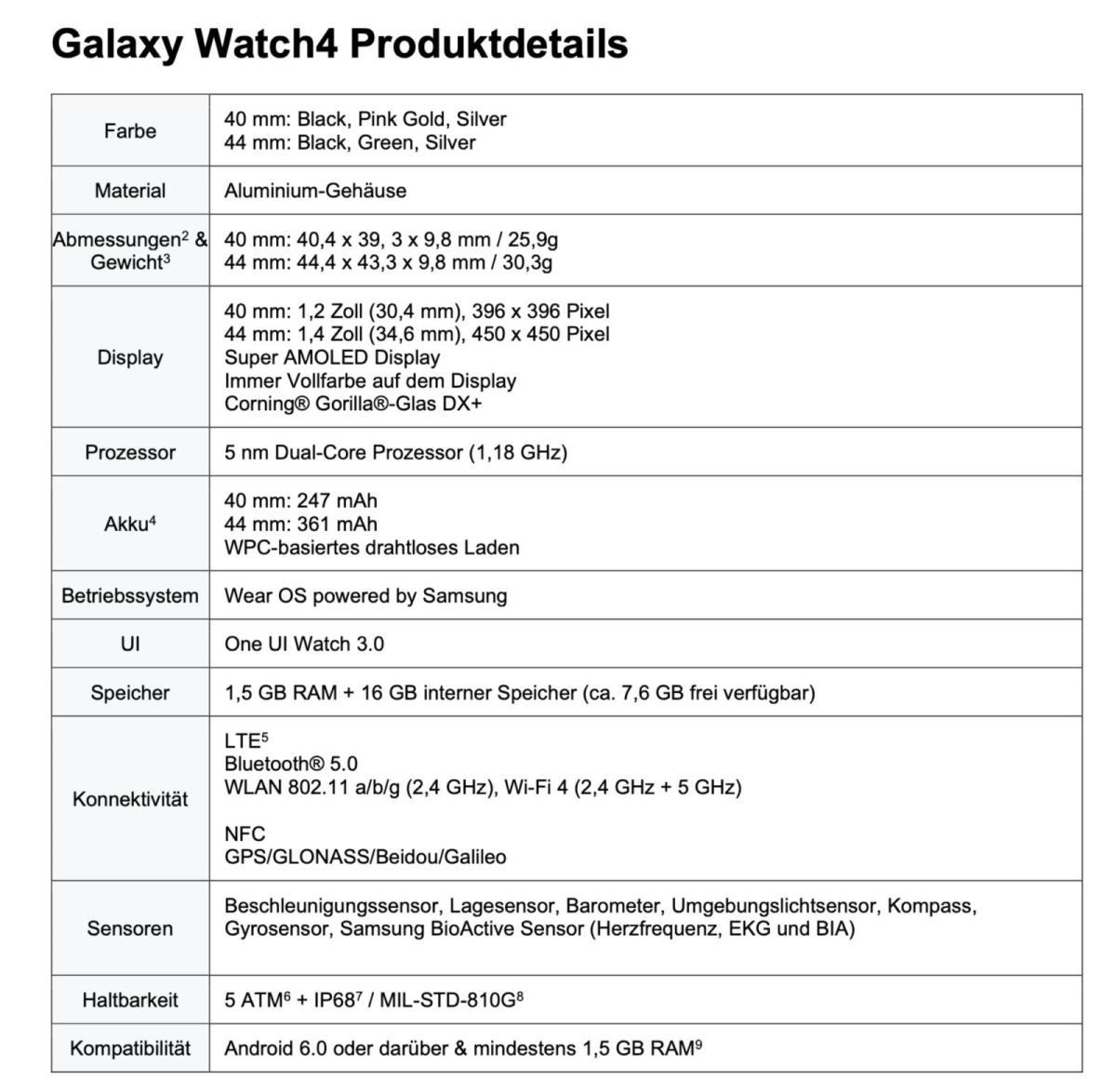 Samsung Galaxy Watch 4 Specs