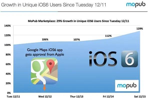 iOS-6-Google-Maps-Adoption