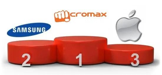 Micromax-Samsung-Apple-Logo