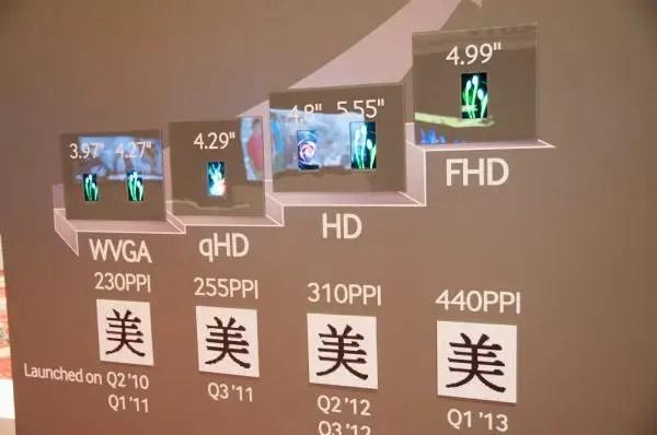 Samsung-4.9-FHD-CES