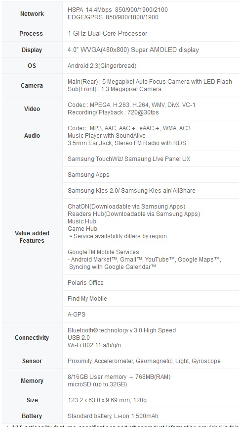 Samsung-GALAXY-S-Advance-specifications