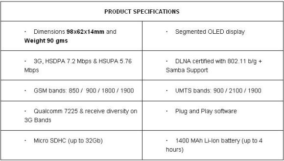 Vodafone-R201-MiFi-specifications