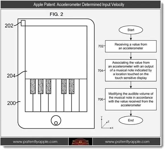 iPad-update3