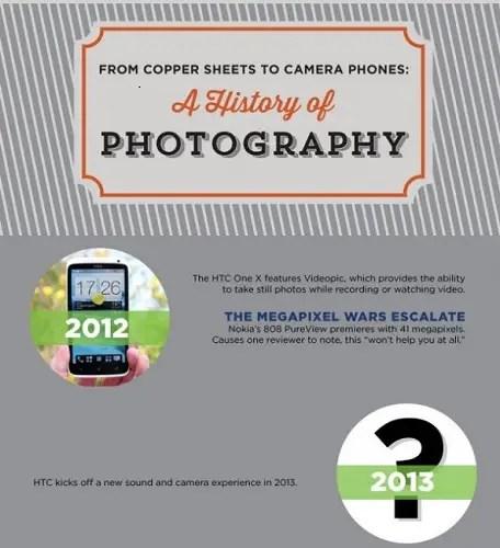 HTC-Camera-Header