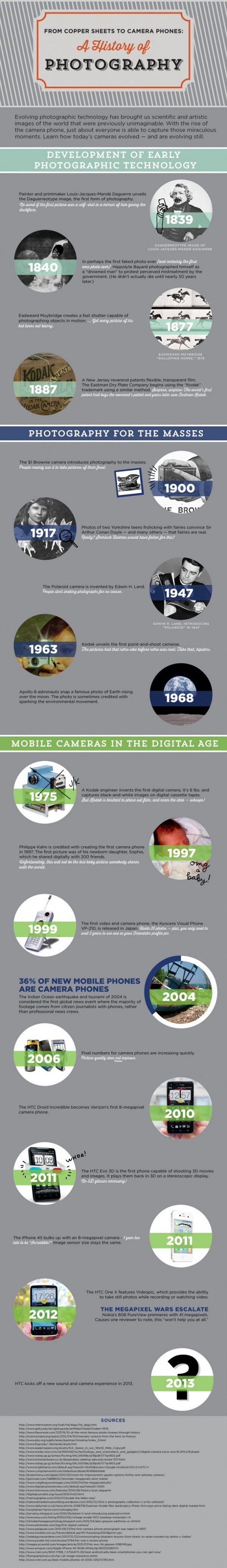HTC-Camera-Inforgraphic