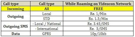 free-roaming-videocon