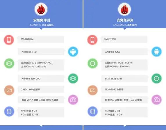 Samsung-Galaxy-S5-benchmark-leak-variant
